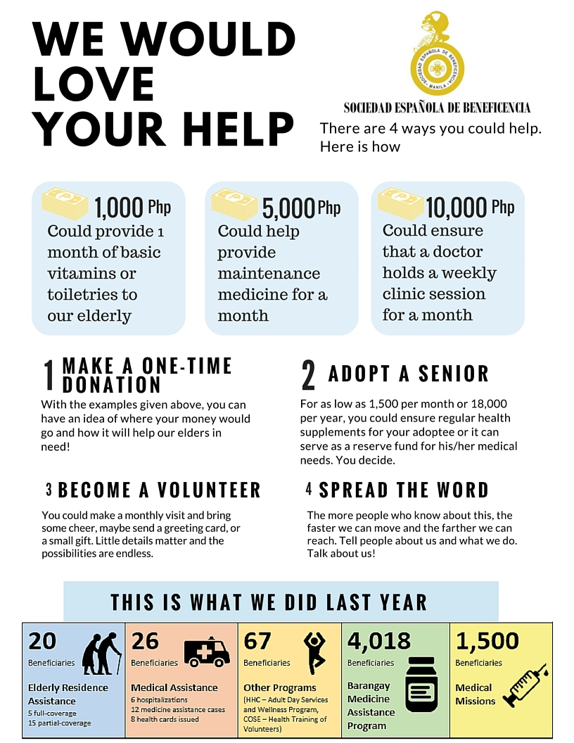 Now that you know what we do and how we do it, we would like to explain you the different ways of how you could be helping our elderly! (1)